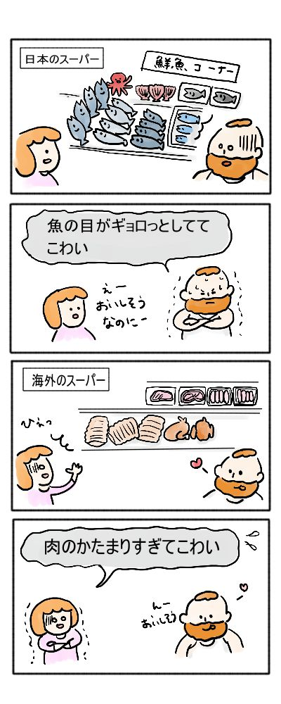 海外のスーパーお肉コーナー