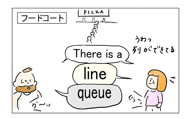 列に並ぶ英語