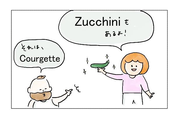 ズッキーニ 英語