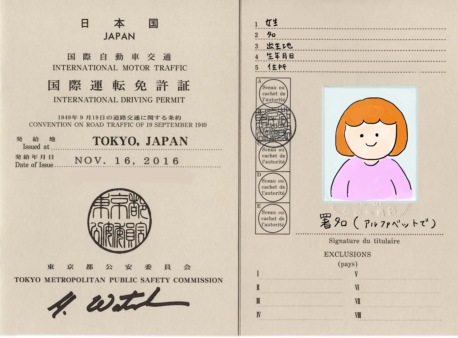 国際運転免許証をとろう
